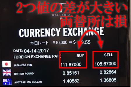 レートの良い両替所の見分け方