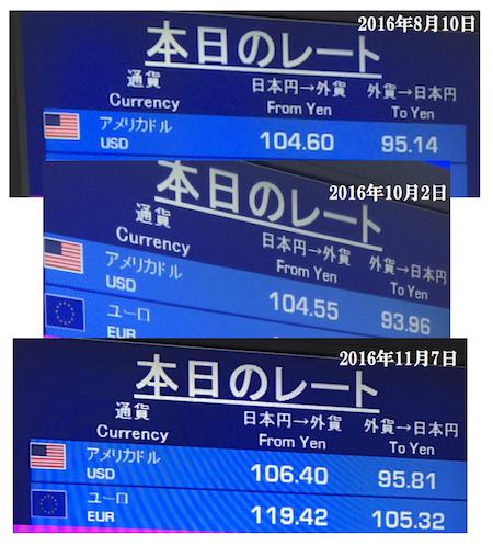 トラベレックスの両替レート(中部国際空港セントレア)