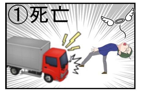交通事故での死亡補償イメージ