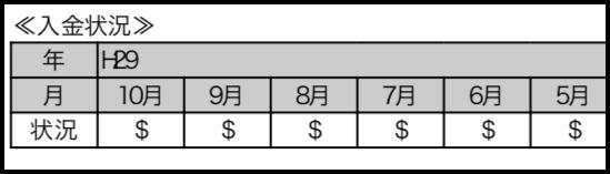 ソフトバンクの割賦販売の支払い履歴