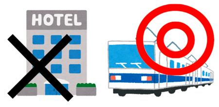 利用付帯でホテルなどの宿泊費のカード利用はダメ