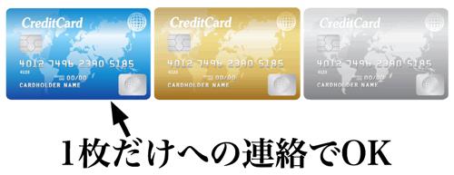 保険付帯カード複数枚キャッシュレス1