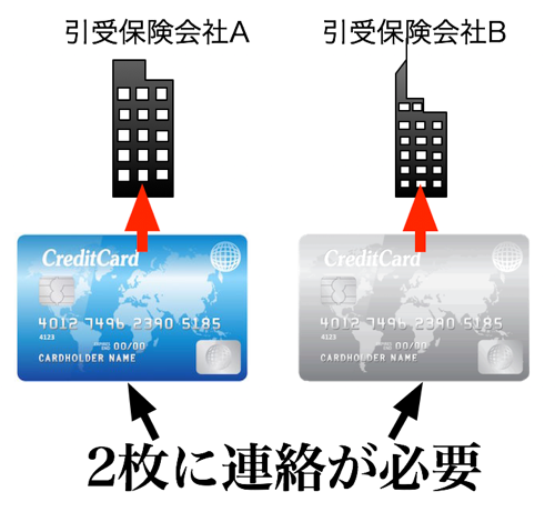 保険付帯カード複数枚キャッシュレス3