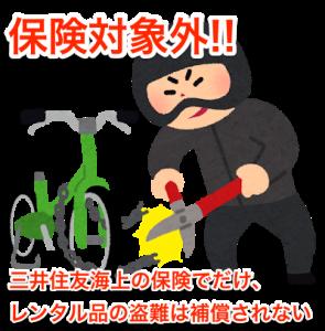三井住友海上の保険でだけ、レンタル品の盗難は補償されない