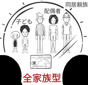 配偶者・同居の親もカバーする家族特約