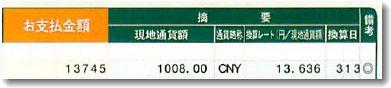 銀聯カードのレート画像