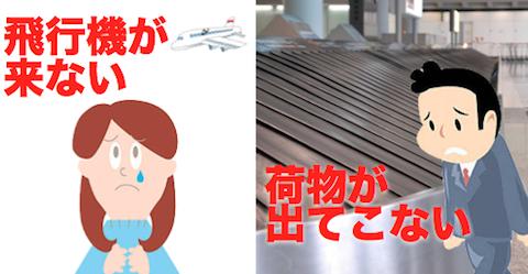 飛行機遅延/ロストバゲージ保険