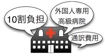 海外の病院が高い理由
