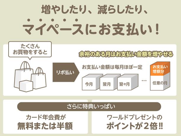 三井住友VISAカード マイ・ペイすリボ(マイペース)